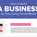 How to Build a Business by Only Using Social Media