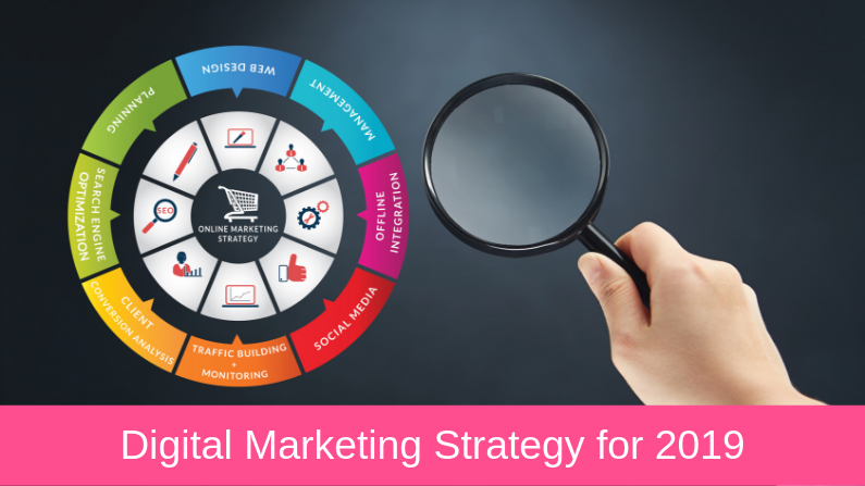 Digital Marketing Strategy for 2020