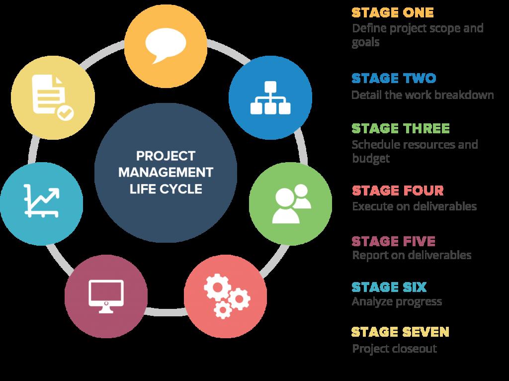 hire content marketing consultant
