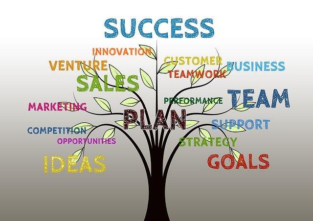 Full-Service Marketing Professionals