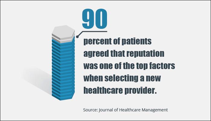 marketing ideas for healthcare